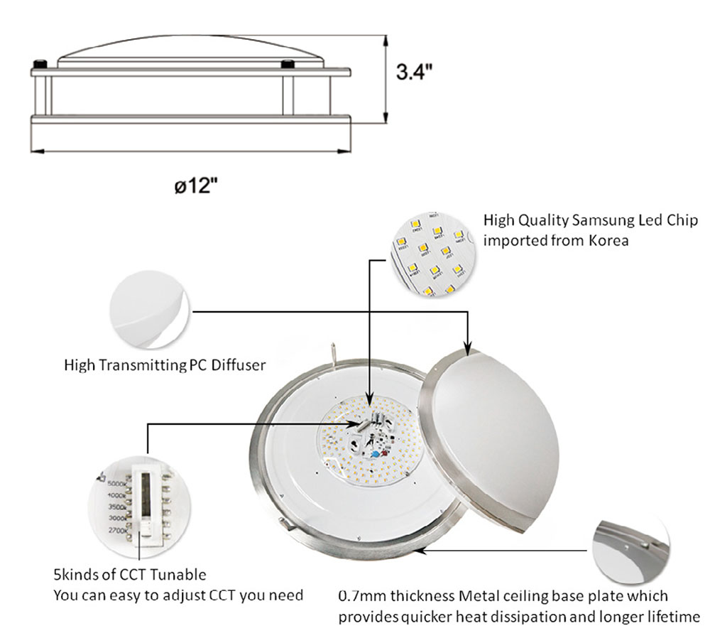 dimension flush mount lights