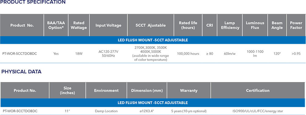 specification flush mount led lights