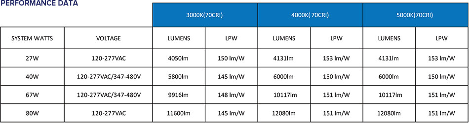 spec wall pack ptmwp10 2